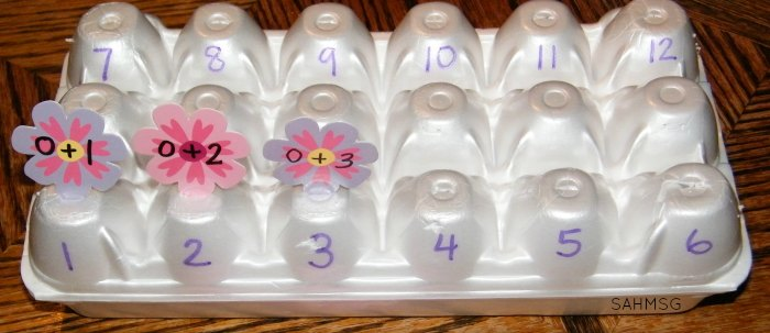Use cupcake toppers and an egg carton to create a simple math facts activity for school age kids.