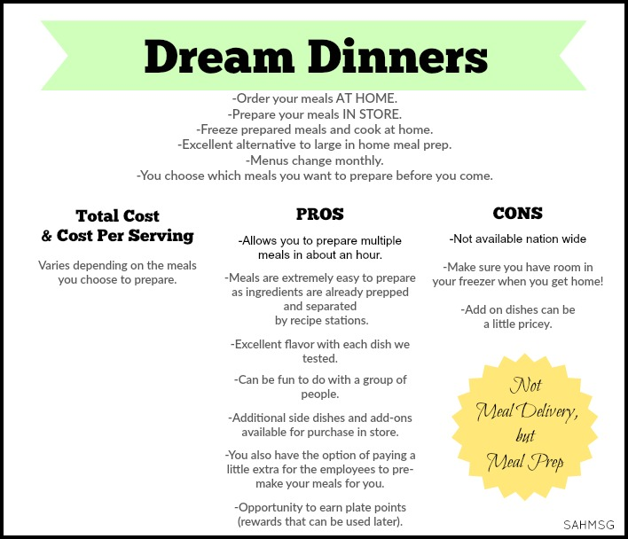 Dream Dinners meal prep service rating.