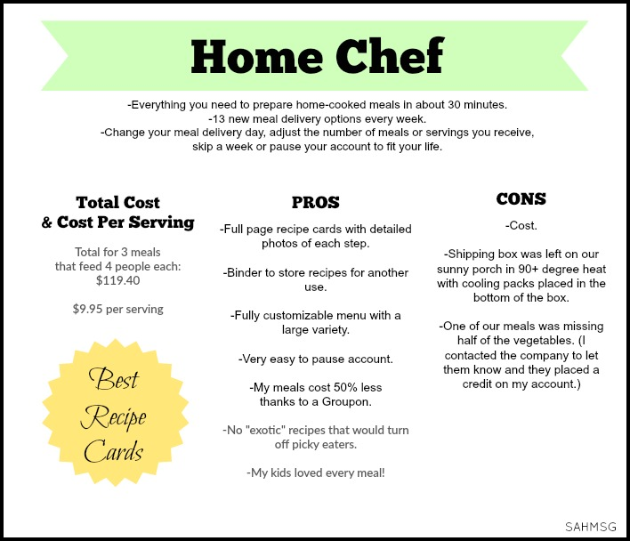 Home Chef Meal Delivery Service rating.