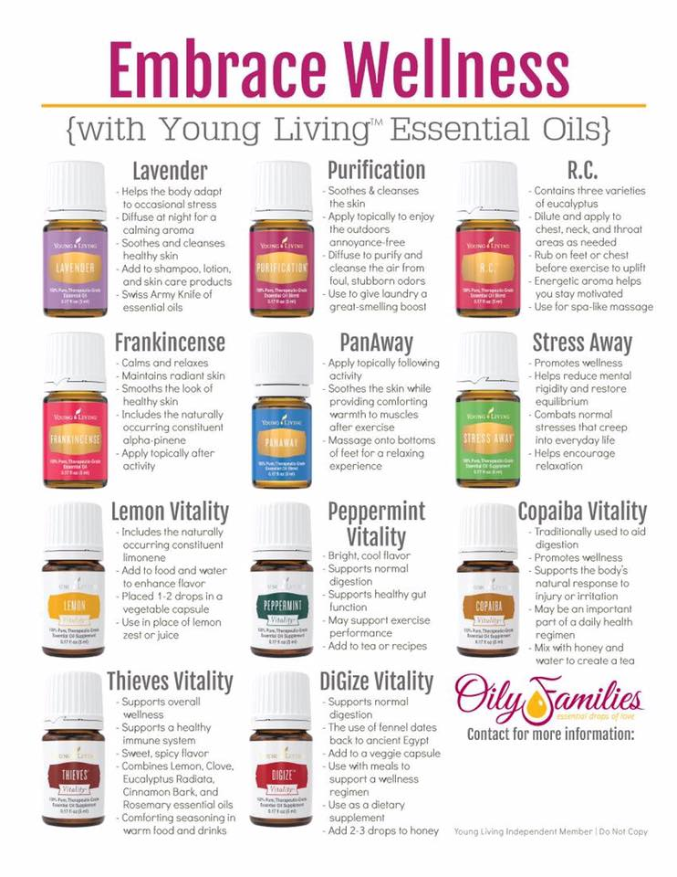 Young Living essential oils VItality oils in the premium starter kit