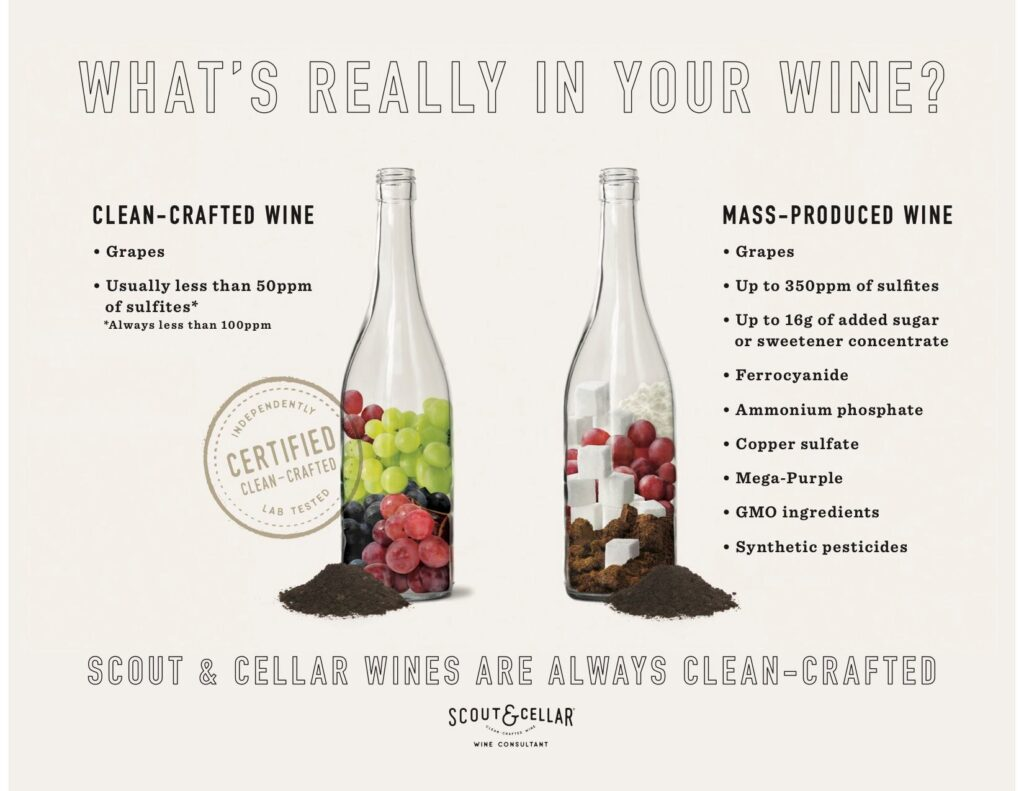 Clean crafted wine for the naturally minded mamas.